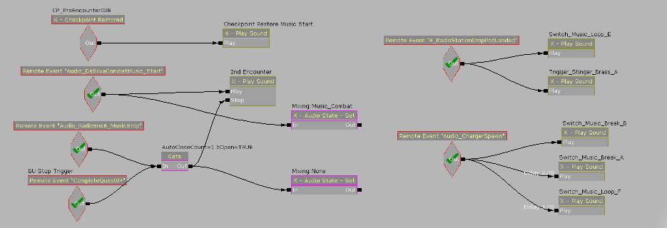 Xcom Script Example A